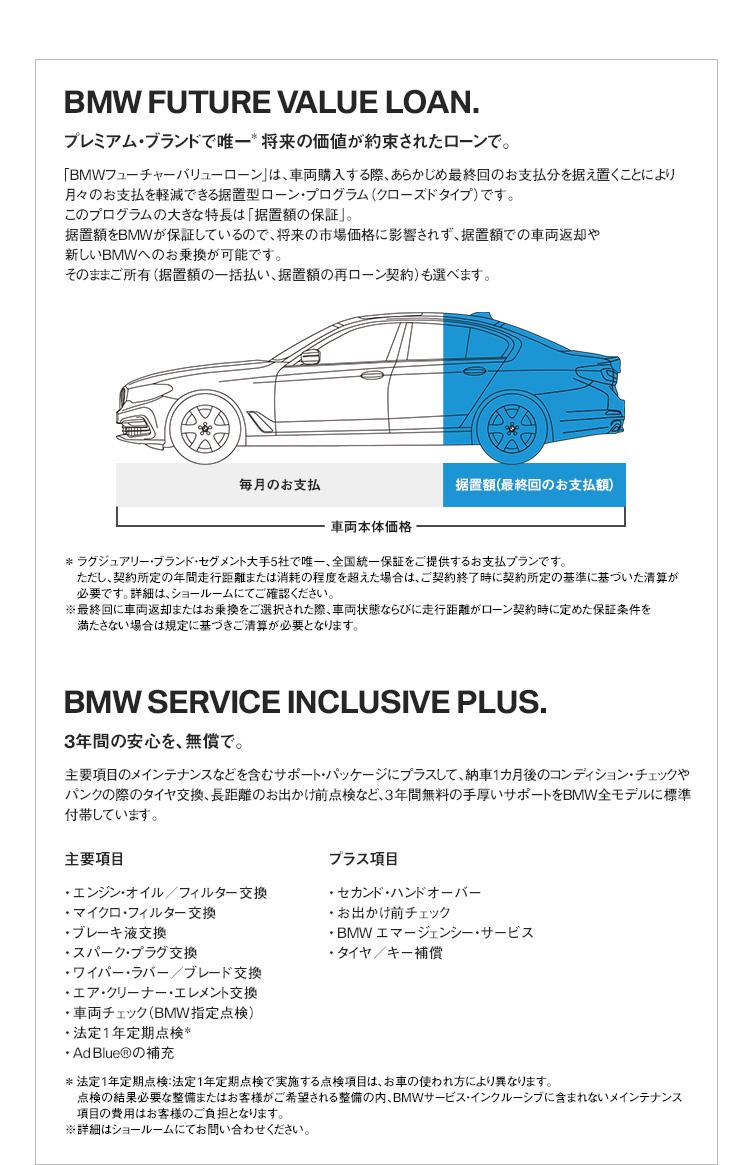 BMW FUTURE VALUE LOAN.