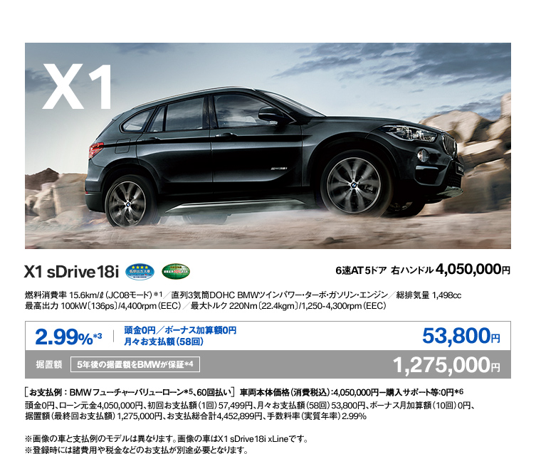 X1 sDrive 18i