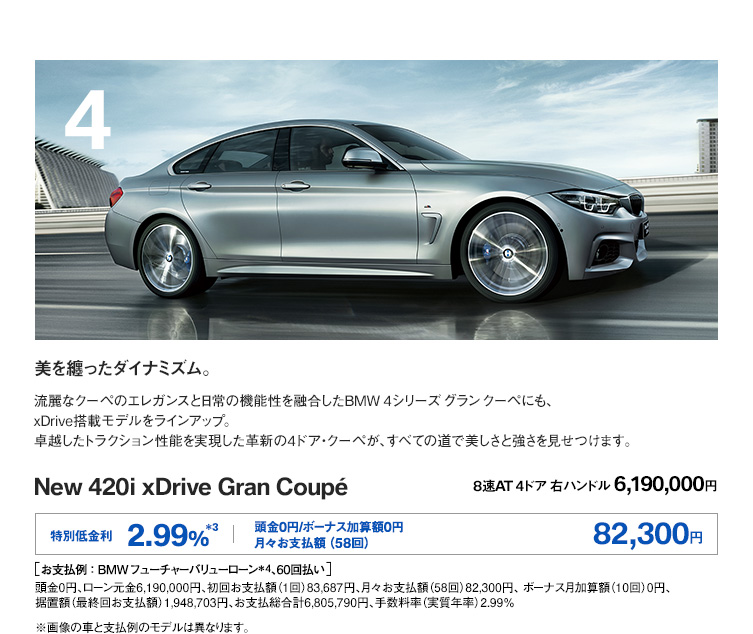 New 420i xDrive Gran Coupé