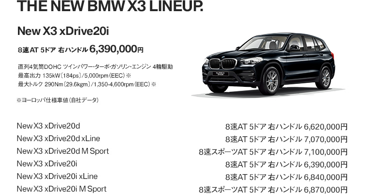 THE NEW BMW X3 LINEUP.